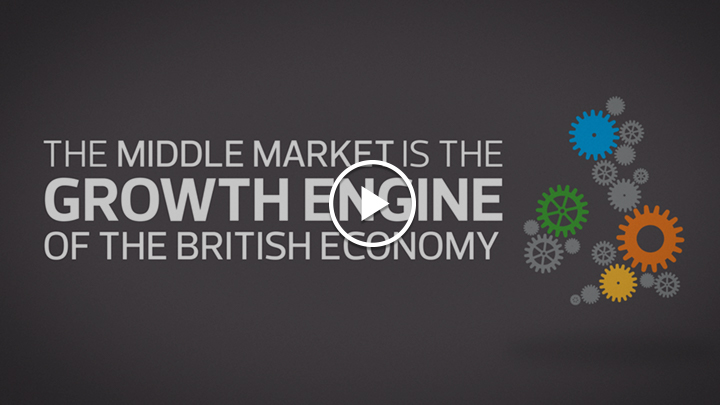 Middle market video