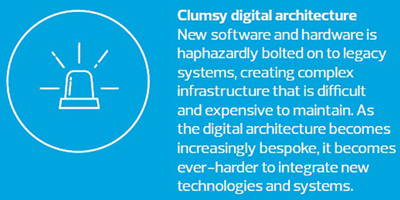 Clumsy digital architecture