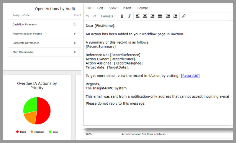 4action email reminders