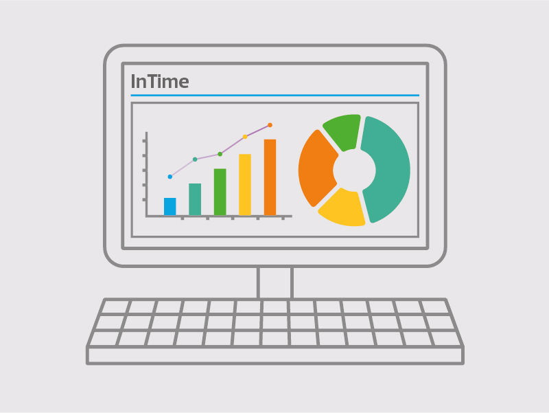InTime real time reporting