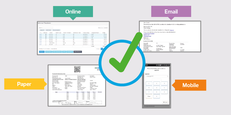 InTime timesheet capture and approval