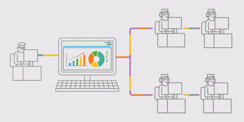 Microsoft software support Dynamics 365