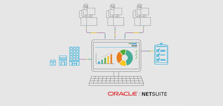 Netsuite optimisation