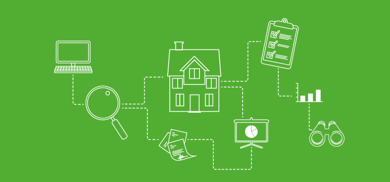 Housing sector analysis and evaluation